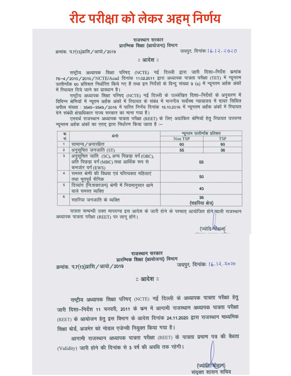 Eligibility Marks in REET Exam