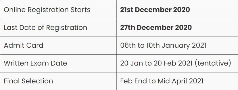 Indian Coast Guard AC Recruitment 2021 Important Dates