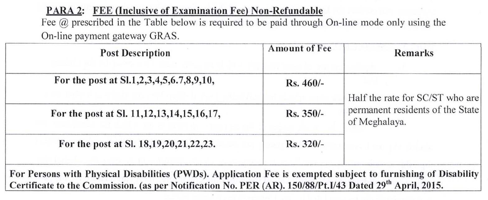 Application Fee in Meghalaya PSC Recruitment
