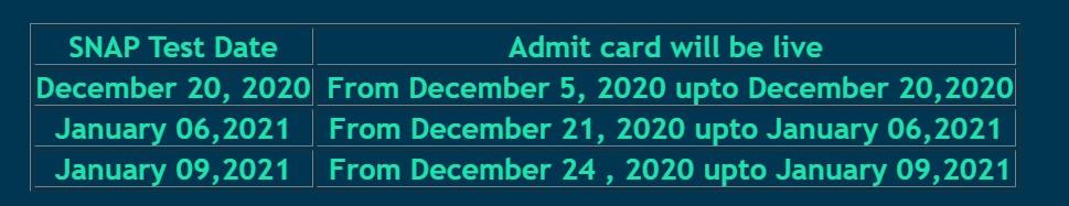SNAP Exam Dates