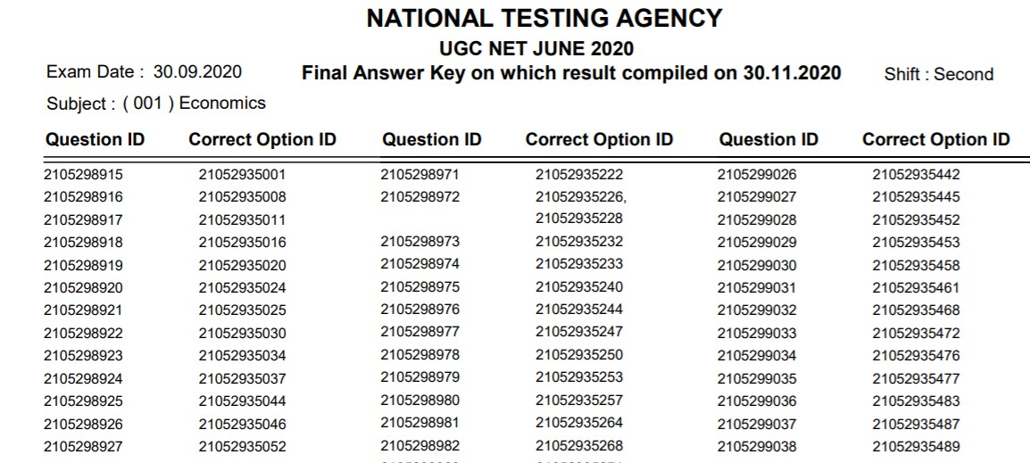 Screenshot of UGC NET Final Answer Key PDF