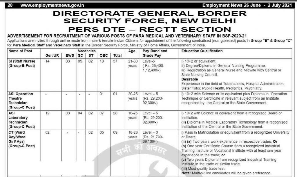 BSF Group B & C Recruitment 2021